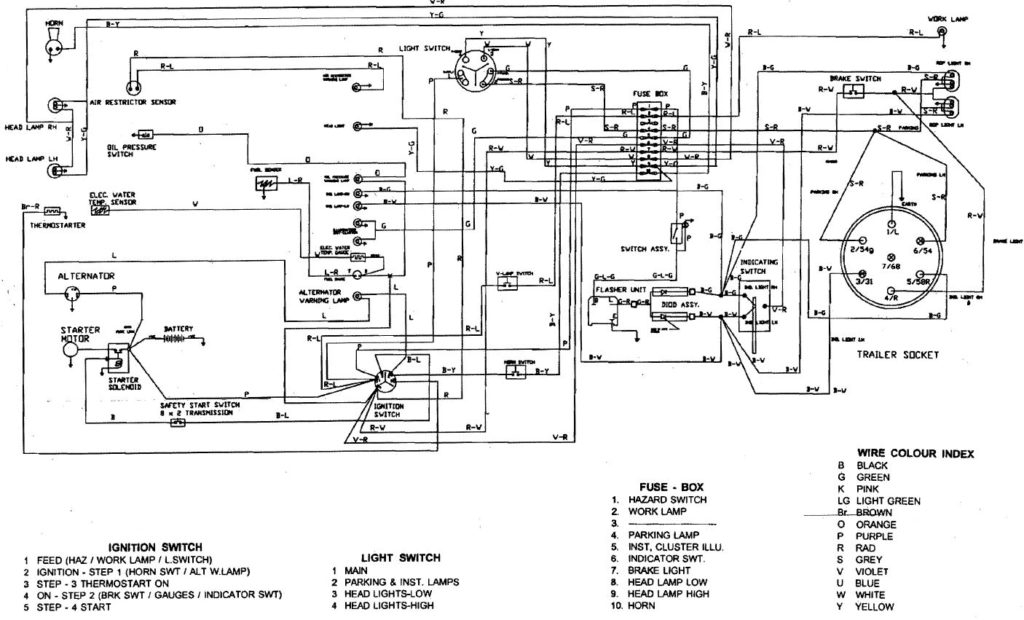 Lawn Mower Ignition Switch Wiring Diagram And 20158463319 with regard to Lawn Mower Ignition Switch Wiring Diagram