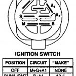 Lawn Mower Ignition Switch Wiring Diagram in Lawn Mower Ignition Switch Wiring Diagram  sc 1 st  Fuse Box And Wiring Diagram : lawn mower ignition switch wiring diagram - yogabreezes.com