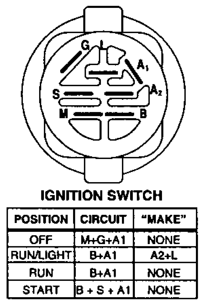 Lawn Mower Ignition Switch Wiring Diagram in Lawn Mower Ignition Switch Wiring Diagram