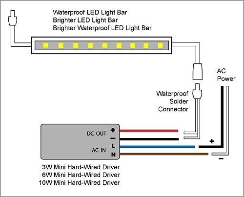 Led Light Bar Install On Gr Wrx – Subaru Wrx Forum – Readingrat regarding Led Light Bar Wiring Diagram