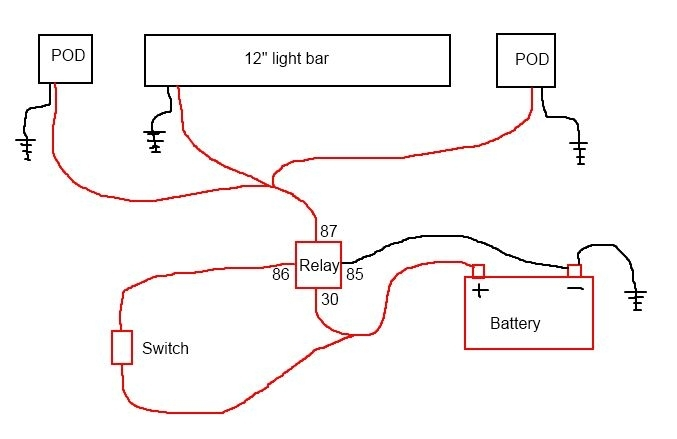 Led Light Bar Wiring Question - Jeep Cherokee Forum intended for Led Light Bar Wiring Diagram
