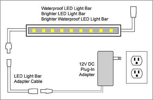 Led Light Wiring Diagram inside Led Light Wiring Diagram
