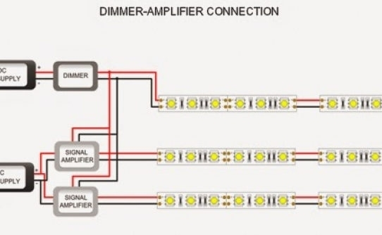 Led Lights Ac Wiring Diagram - Facbooik throughout Led Light Wiring Diagram