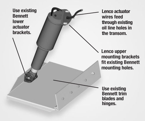 Lenco 12-Volt Electric Retro-Fit Conversion Kit For Bennett Trim with Lenco Trim Tabs Wiring Diagram