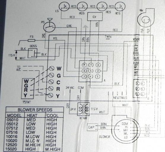 Lennox Furnace Thermostat Wiring Diagram throughout Lennox Furnace Thermostat Wiring Diagram
