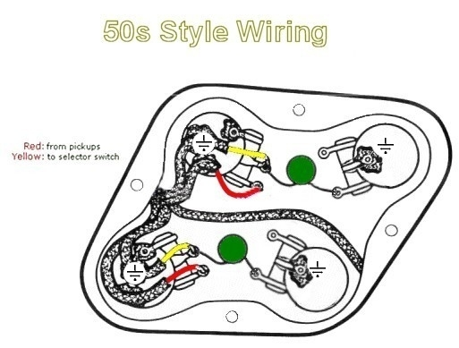 Les Paul 50 Wiring. Wiring Diagram Images Database. Amornsak.co in 50's Les Paul Wiring Diagram