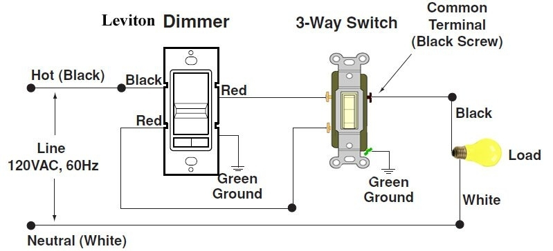 2 humbucker 3 way switch wiring diagram 3 way switch wiring a dimmer switch leviton dimmers wiring diagram fuse box and wiring diagram