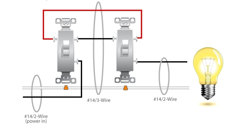 Leviton 3 Way Switch Wiring Diagram Awesome Sample Wiring Diagram throughout Leviton 3 Way Switch Wiring Diagram