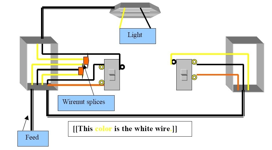 Leviton 3 Way Switch Wiring Diagram Except For The Switched Live throughout Leviton 3 Way Switch Wiring Diagram