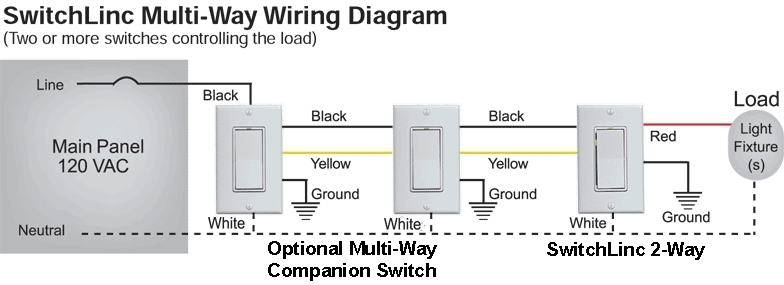 Wiring Diagram For Leviton Dimmer Switch : Dimmer switch wiring diagram fuse box and