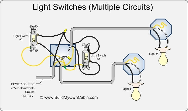 Light Switch Wiring Diagram - Multiple Lights in Light Wiring Diagram