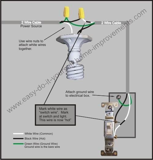 Light Switch Wiring Diagram within How To Wire A Light Switch Diagram