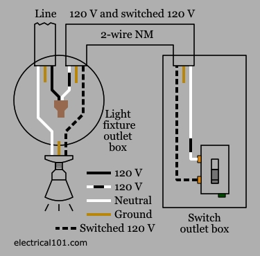 wiring diagram switch to outlet with 120v Electrical Switch Light Wiring Diagrams on 3way Switches likewise 1993 Honda Accord Ignition Wiring Diagram further Wire Lights Controlled Switch also Electrical as well Wiring Diagram For A 4 Pin Relay.