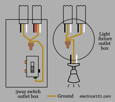 Light Switch Wiring - Electrical 101 in How To Wire A Light Switch Diagram