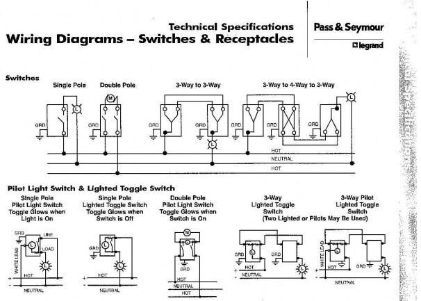 Lighted Toggle Switch Wiring Diagram - Facbooik intended for Lighted Toggle Switch Wiring Diagram