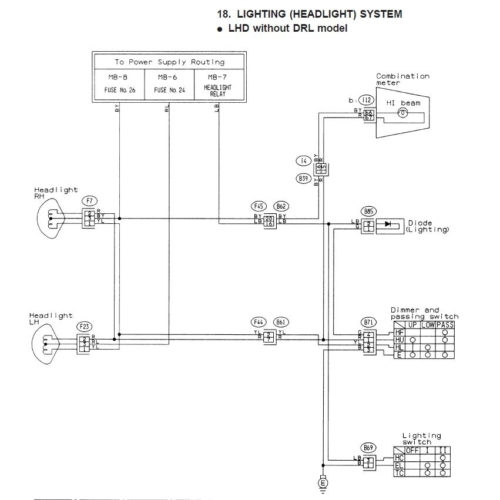 Likeable Headlight Wiring Diagram 98+ – S-10 Forum Together With within Headlight Wiring Diagram