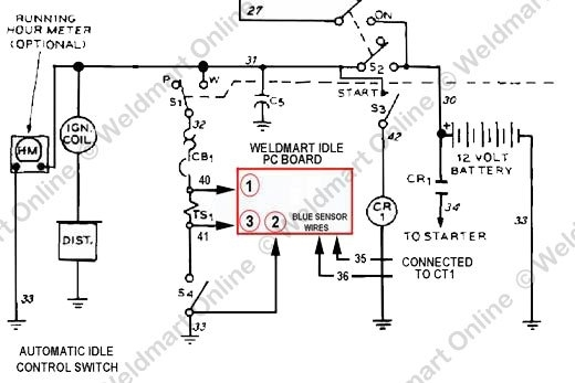 Lincoln Sa 250 Welder Wiring Diagram - Facbooik with regard to Mig Welder Wiring Diagram