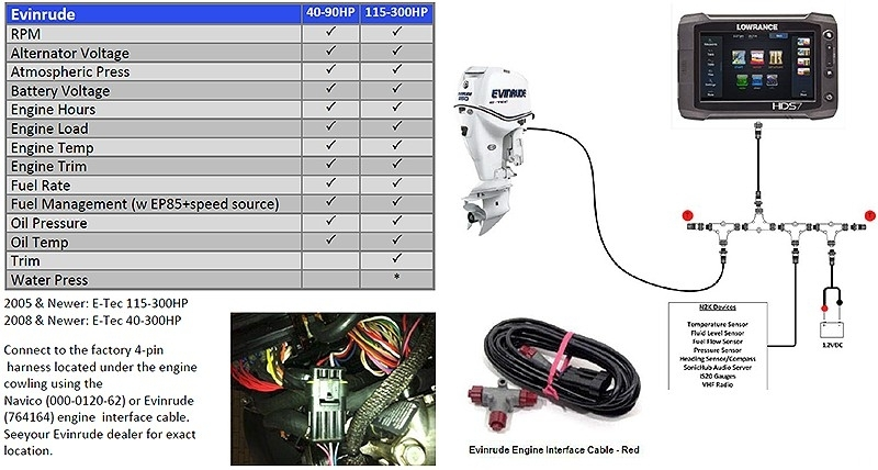 Lowrance Elite 3 Wiring On Lowrance Images. Free Download Wiring pertaining to Lowrance Elite 7 Wiring Diagram