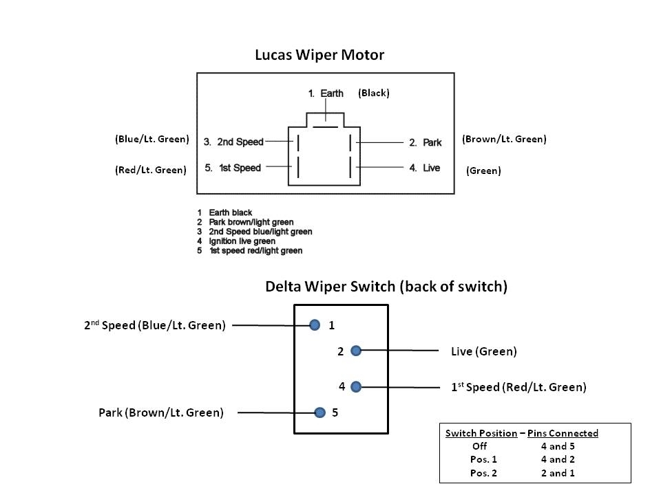 Wiring Diagram For Wiper Motor : Lucas dr wiper motor wiring diagram