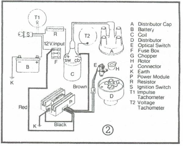 Mg Midget 1500 Wiring Diagram Fuse Box And Wiring Diagram
