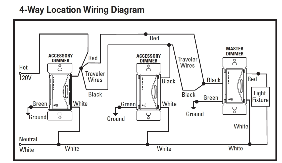 Lutron Maestro 4 Way Wiring Diagram | Boulderrail with Lutron Maestro 4 Way Wiring Diagram