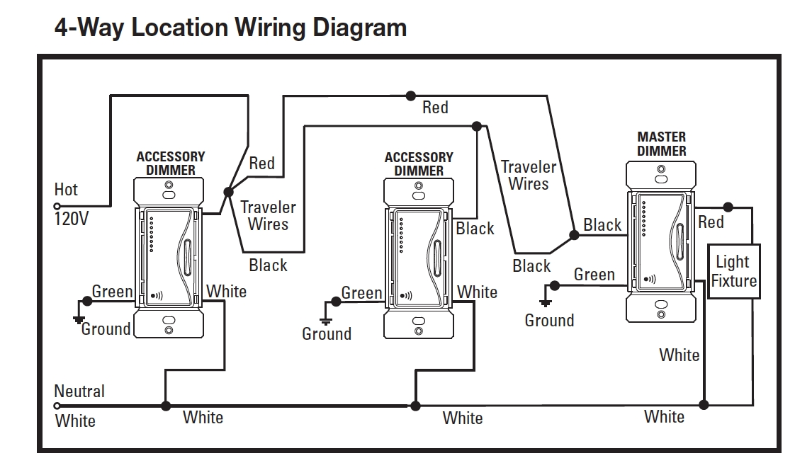 Lutron Maestro 4 Way Wiring Diagram regarding Lutron 4 Way Dimmer Wiring Diagram