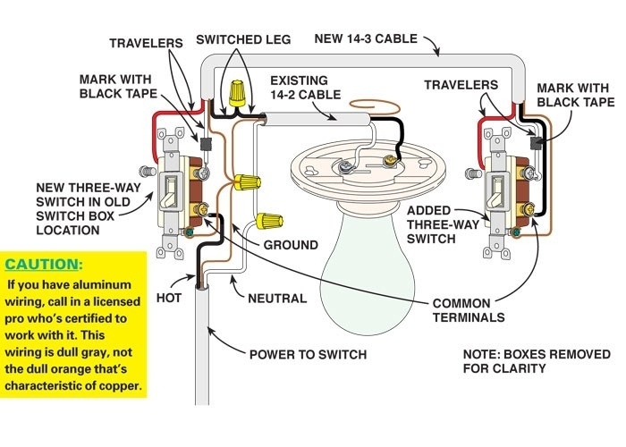 Lutron Wiring Diagram. Car Wiring Diagram Download. Moodswings.co throughout Lutron Wiring Diagrams