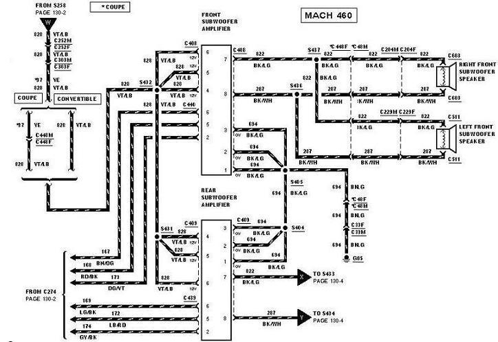 Mach 1 Mustang Sound System Wiring Diagram Mach 460 Wiring Diagram pertaining to Mach 460 Wiring Diagram
