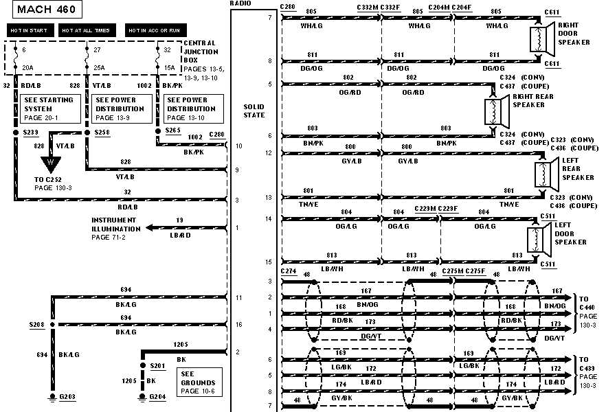 Mach 460, Mach 1000 Audio Upgrade, Wiring Diagrams – Readingrat inside Mach 460 Wiring Diagram