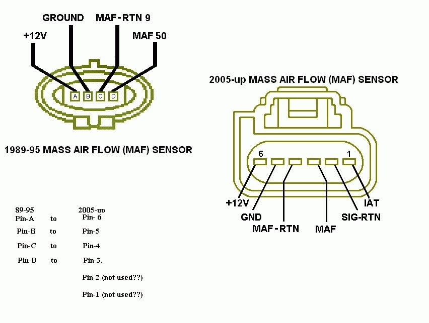 Maf / Efidynotuning in Mass Air Flow Sensor Wiring Diagram