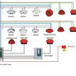 Mains Powered Smoke Alarm Wiring Diagram On Mains Images. Free in Mains Powered Smoke Alarm Wiring Diagram