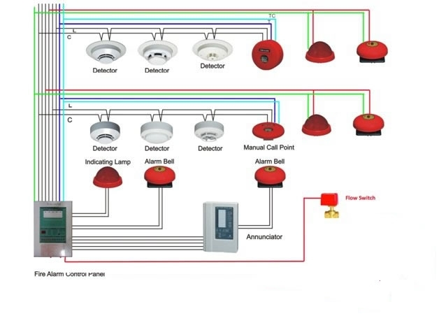 mains powered smoke alarm wiring diagram