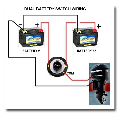 Manual Marine Battery Switch | Boat Wiring - Easy To Install inside Guest Battery Switch Wiring Diagram