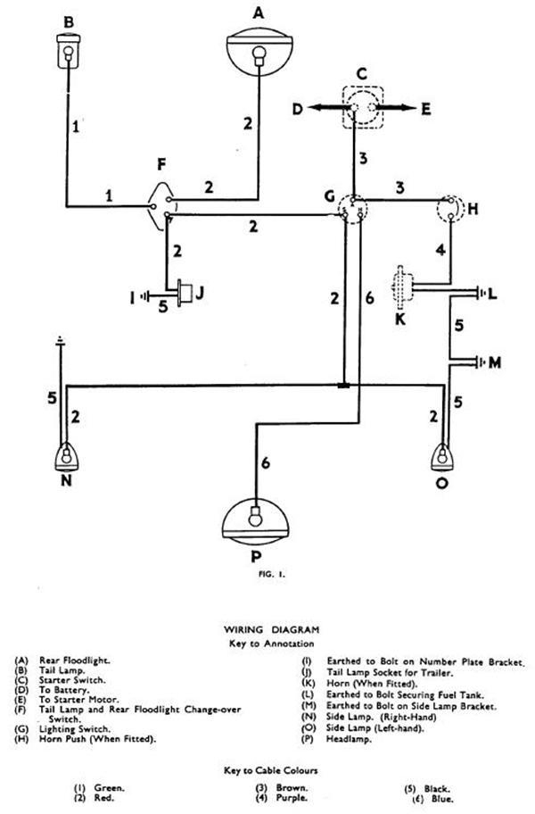 Massey Ferguson 35x Wiring Diagram likewise Ge Double Oven Wiring Diagrams in addition Rider Ranch King Wiring Diagram likewise Hydraulic Diagrams in addition Basic Gm Alternator Wiring Catalog Wiring Diagram For Gm One Wire Pertaining To Gm 3 Wire Alternator Wiring Diagram. on old massey ferguson wiring diagrams