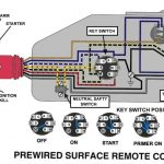 Mastertech Marine -- Evinrude Johnson Outboard Wiring ...