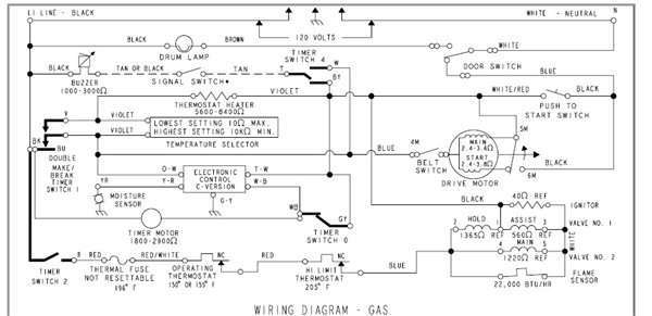Maytag Dryer Plug Wiring Diagram : Maytag centennial dryer wiring diagram fuse box and