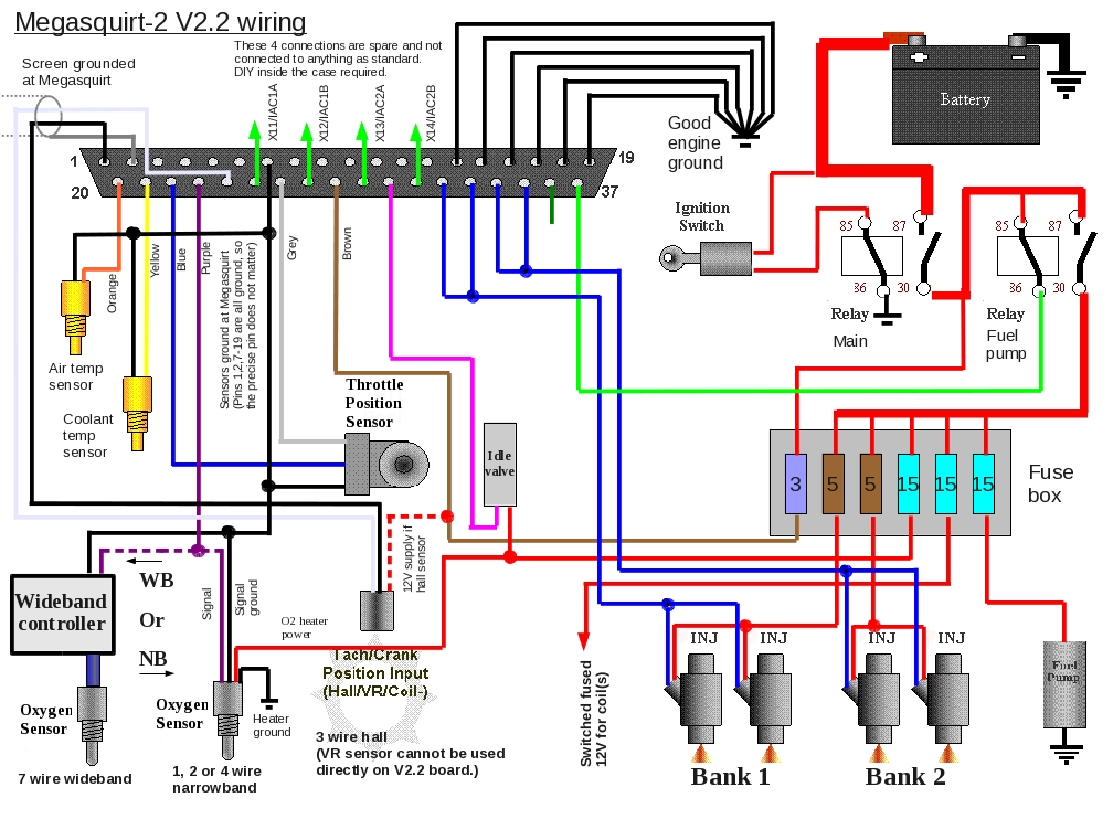 Megasquirt 2 - External Wiring Layouts for Megasquirt 2 Wiring Diagram