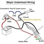 Meyerplows - Meyer Toggle Switch Wiring Diagram intended for Meyer Snow Plow Wiring Diagram