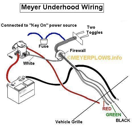 Meyer snow plow light wiring diagram chevrolet