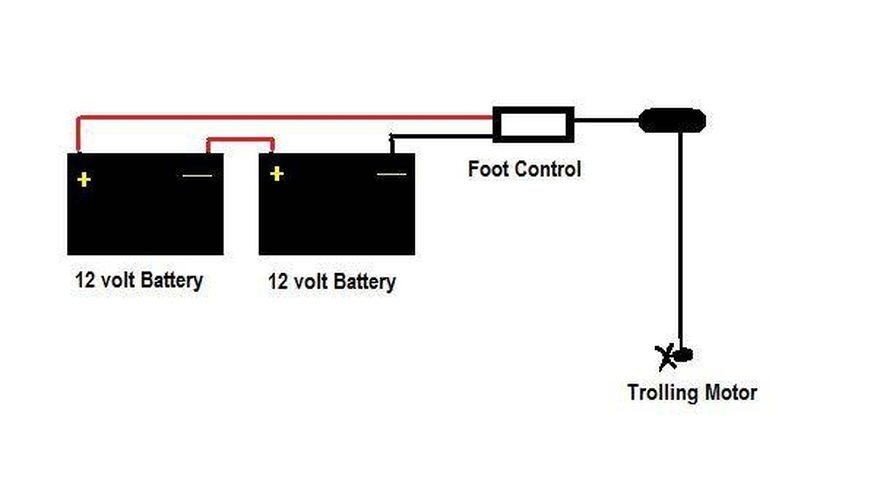36 Volt Trolling Motor Wiring Diagram : Minn kota foot pedal wiring diagram fuse box and