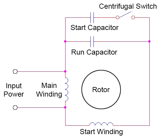 Motor Starting Capacitor » Capacitor Guide with Electric Motor Wiring Diagram Capacitor