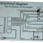 Motorcycle Alarm System Wiring Diagram with Motorcycle Alarm System Wiring Diagram