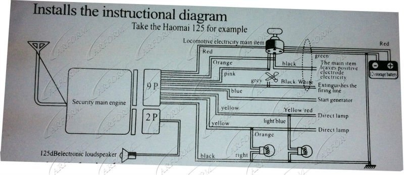 Installation Wiring Diagram Of Motorcycle Alarm System : Motorcycle alarm system wiring diagram with