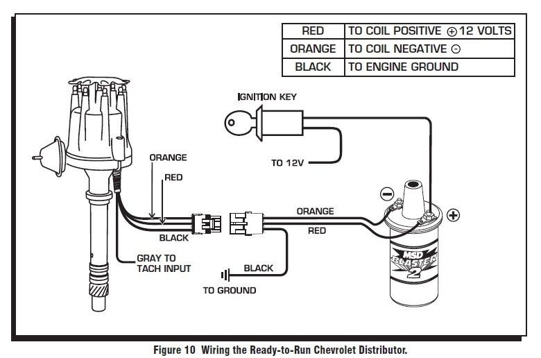 Msd Distributor Wiring Diagram Ignition Sample Best Detail Ideas with regard to Msd Wiring Diagram