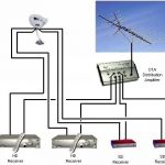 Multiple Directv Receivers - Hook Up - High Def Forum - Your High regarding Direct Tv Wiring Diagram