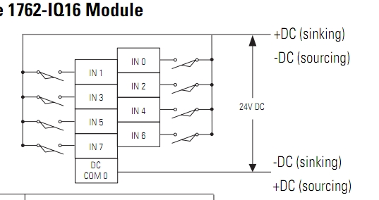 Need Help Connecting Open Collector Output To Plc Input. - Plcs inside Micrologix 1400 Wiring Diagram