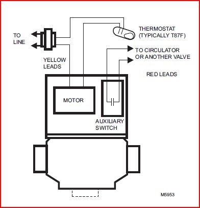 Need Help Wiring Honeywell Zone Valves - Doityourself intended for Honeywell Zone Valve Wiring Diagram