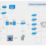 Network Diagrams with Network Wiring Diagram