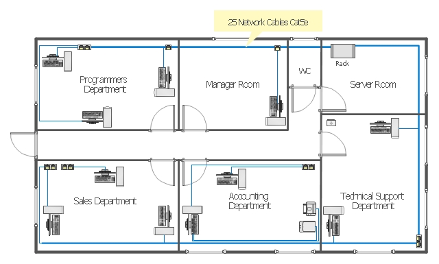 Network Wiring Cable. Computer And Network Examples | Network with Network Wiring Diagram