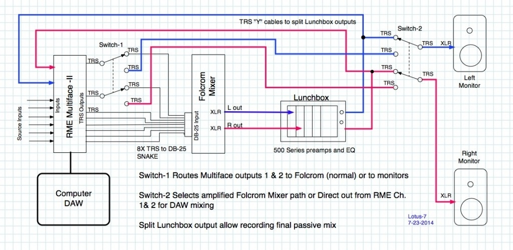 Neutrik Speakon Connector Wiring Diagram with Neutrik Speakon Connector Wiring Diagram